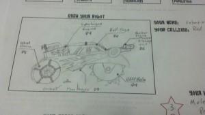 Racecar Robot